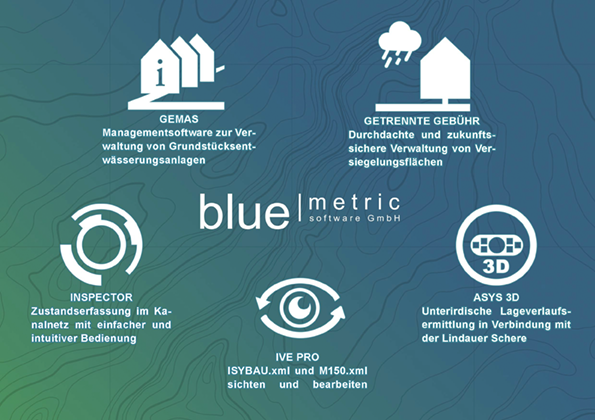 bluemetric software GmbH